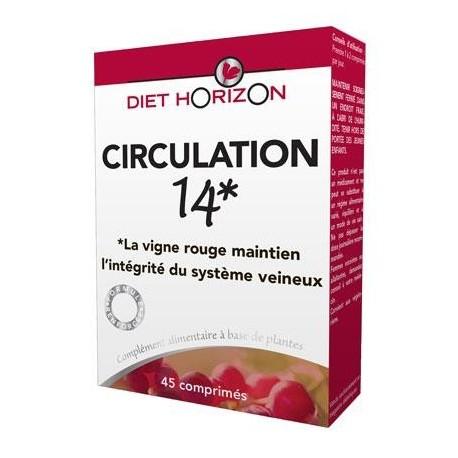 circulation-14-diet-horizon