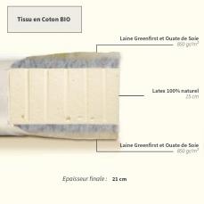 Cosme Bio Latex