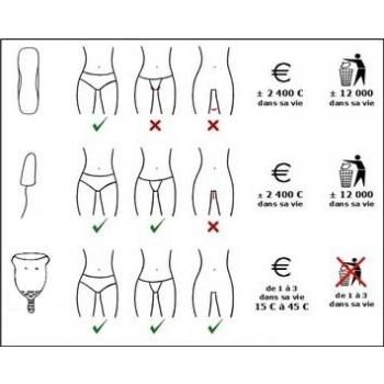 Coupelle menstruelle Cup-eco