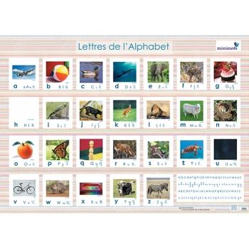 MINIMOTS – Les Lettres de l'alphabet - Affiche -