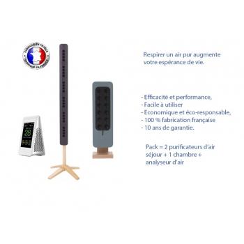 TRIO Analyseur et purificateurs d'air par ions négatifs