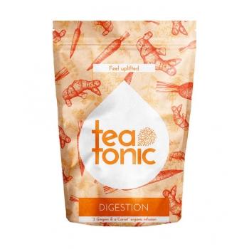Teatonic Digestion 1